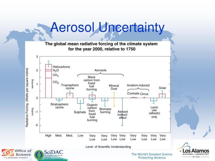 Aerosol Uncertainty