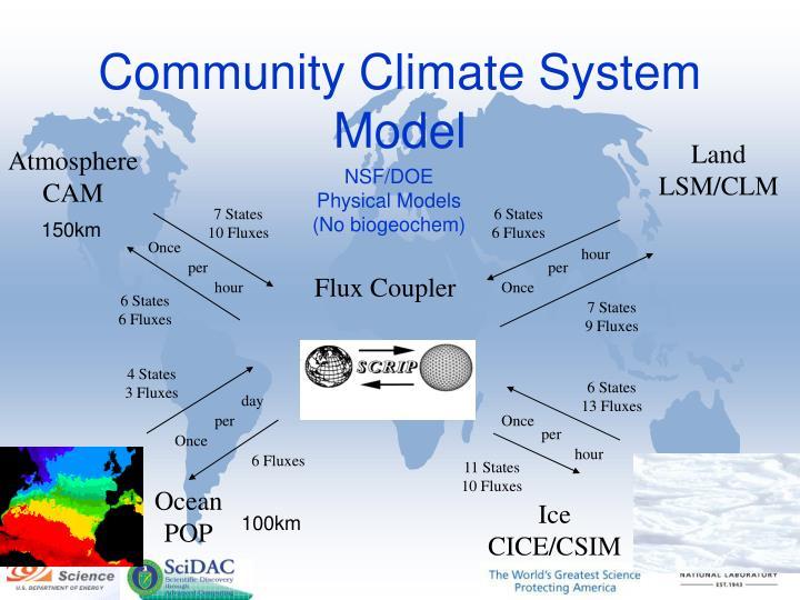 Community Climate System Model
