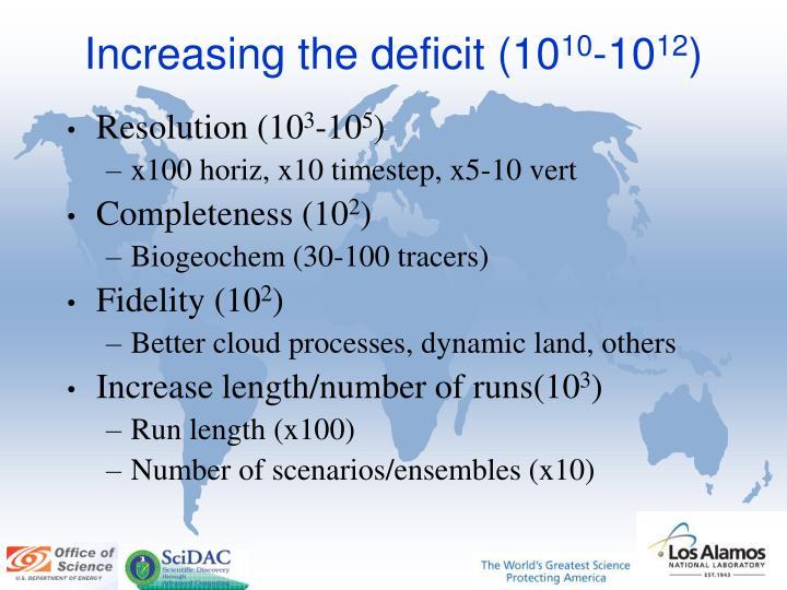 Increasing the deficit (10