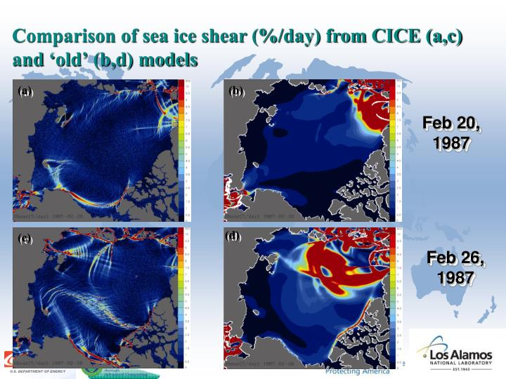 Comparison of sea ice shear (%/day) from CICE (a,c) and