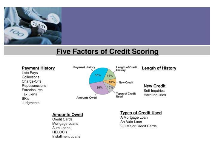 Five Factors of Credit Scoring