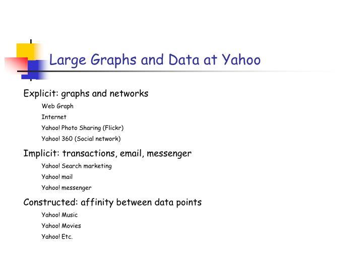 Large Graphs and Data at Yahoo