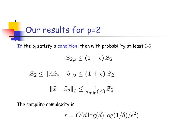 Our results for p=2