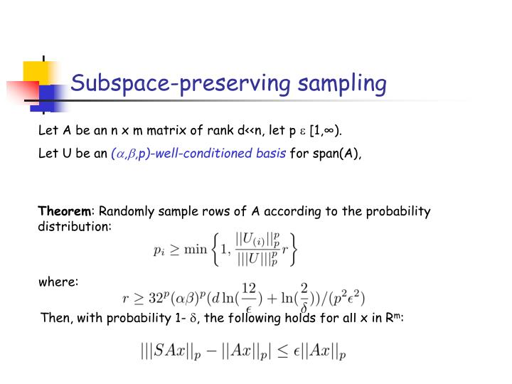Subspace-preserving sampling