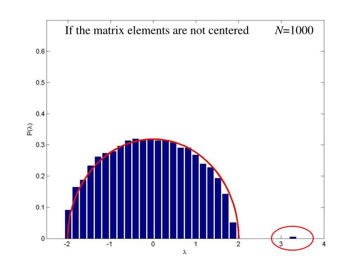 If the matrix elements are not centered