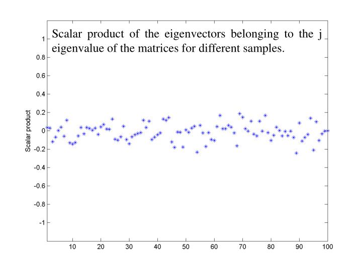 Scalar product of the eigenvectors belonging to the j eigenvalue of the matrices for different samples.