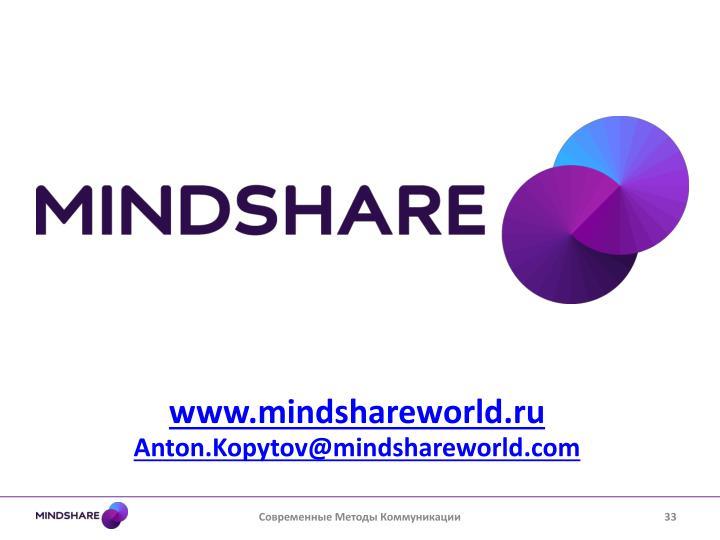 www.mindshareworld.ru