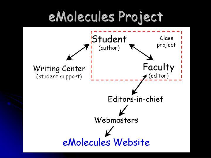 eMolecules Project