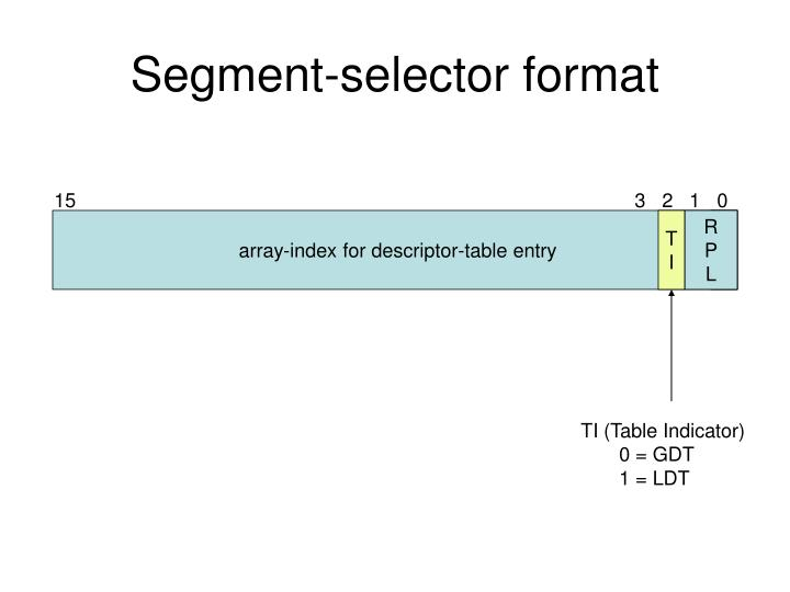 Segment-selector format