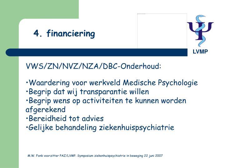 M.W. Fonk voorzitter PAZ/LVMP. Symposium ziekenhuispsychiatrie in beweging 22 juni 2007
