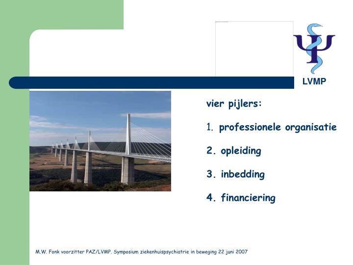 vier pijlers: