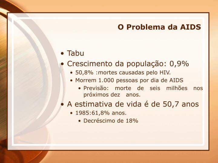 O Problema da AIDS