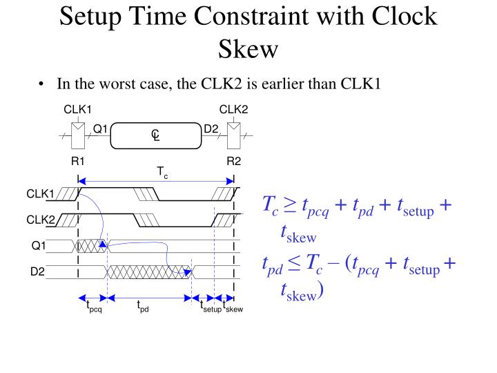 Setup Time Constraint with Clock Skew
