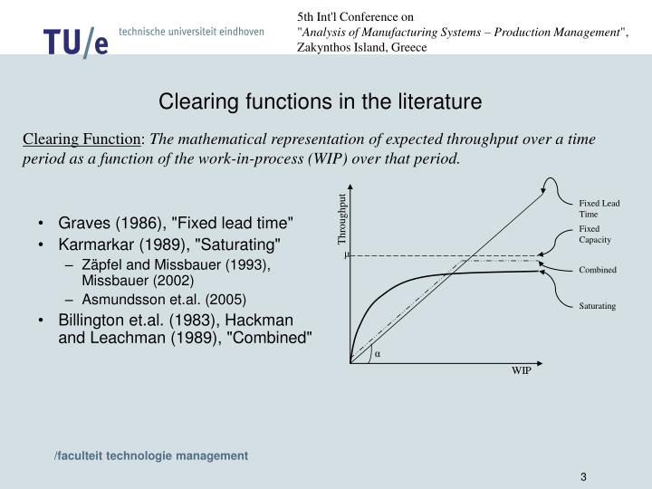 Clearing functions in the literature