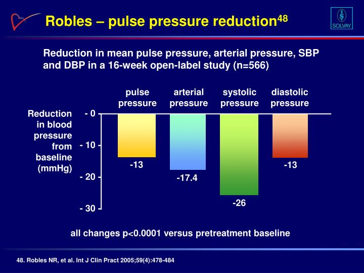 Robles – pulse pressure reduction