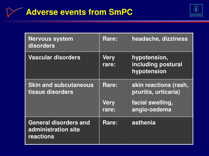Adverse events from SmPC