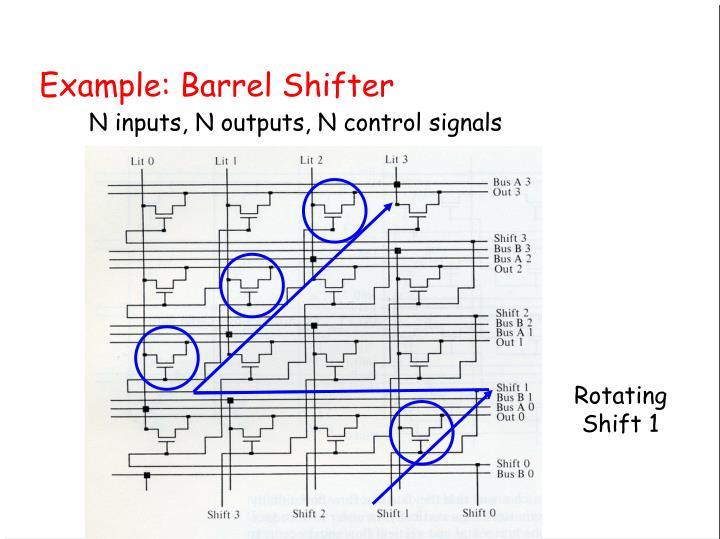 Example: Barrel Shifter