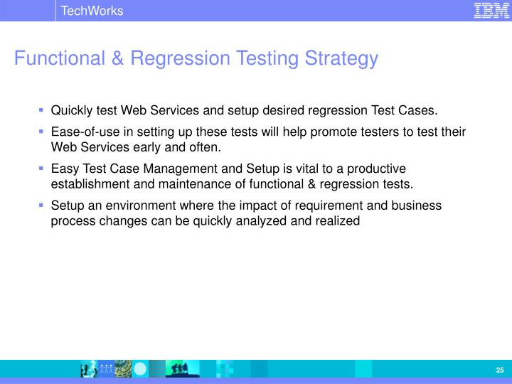 Functional & Regression Testing Strategy