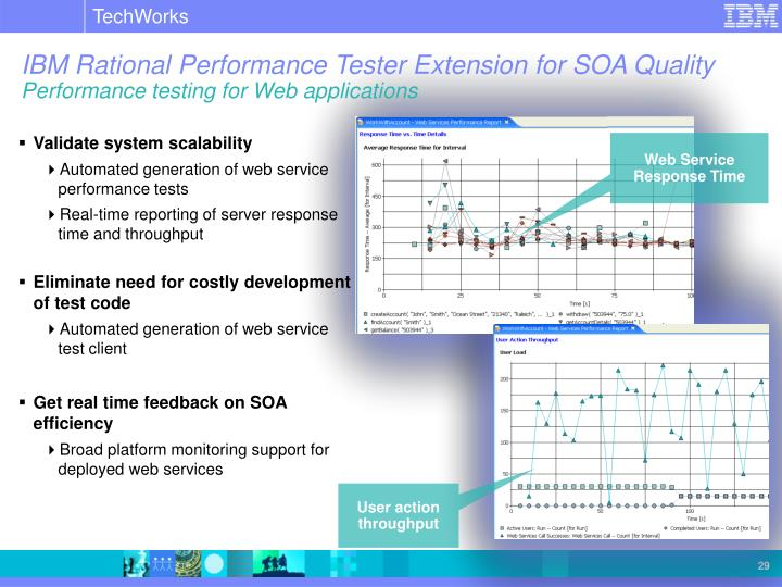 IBM Rational Performance Tester Extension for SOA Quality