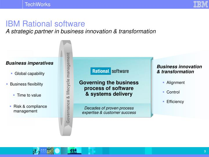 Ibm rational software a strategic partner in business innovation transformation