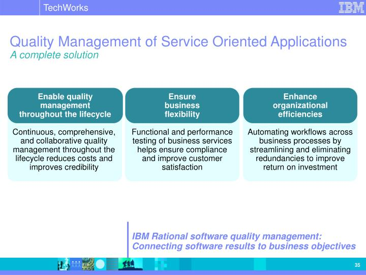 Quality Management of Service Oriented Applications