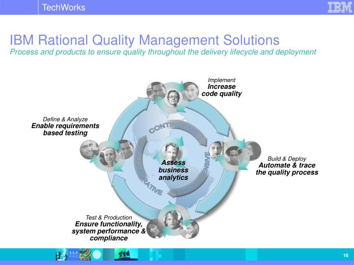 IBM Rational Quality Management Solutions