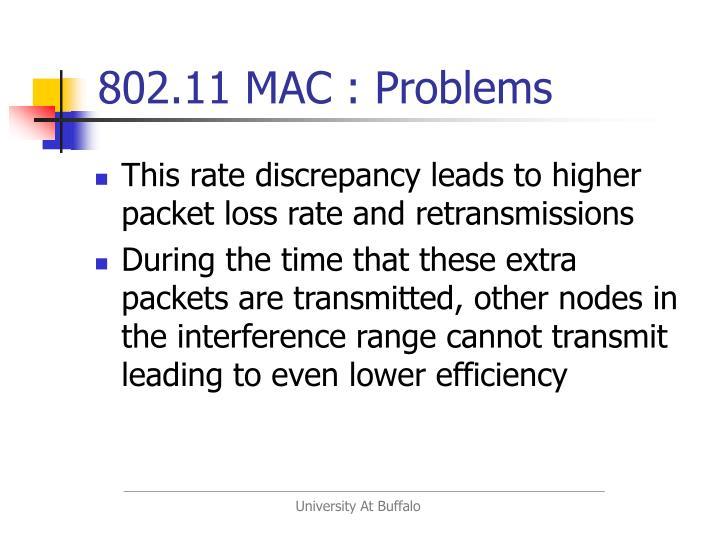 802.11 MAC : Problems
