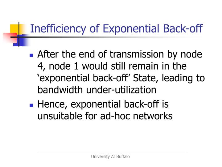 Inefficiency of Exponential Back-off