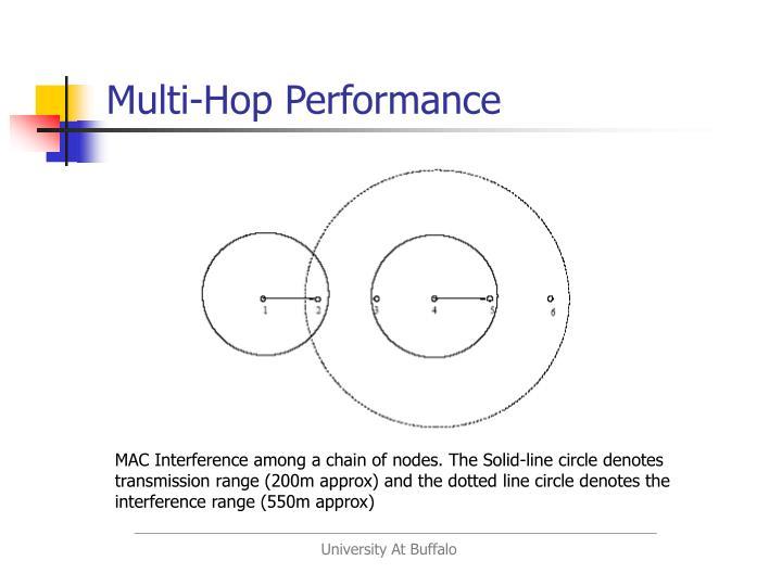 Multi-Hop Performance