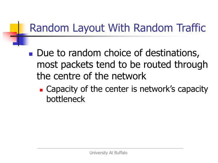 Random Layout With Random Traffic