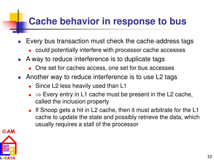 Cache behavior in response to bus