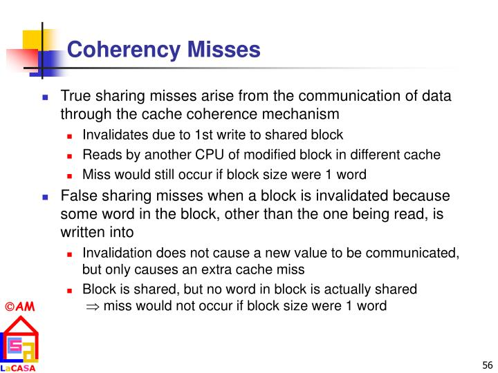 Coherency Misses