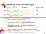 directory protocol messages