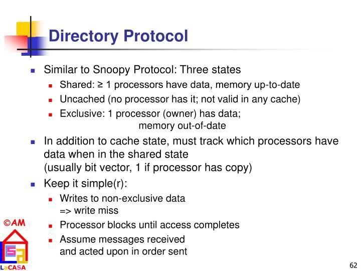 Directory Protocol