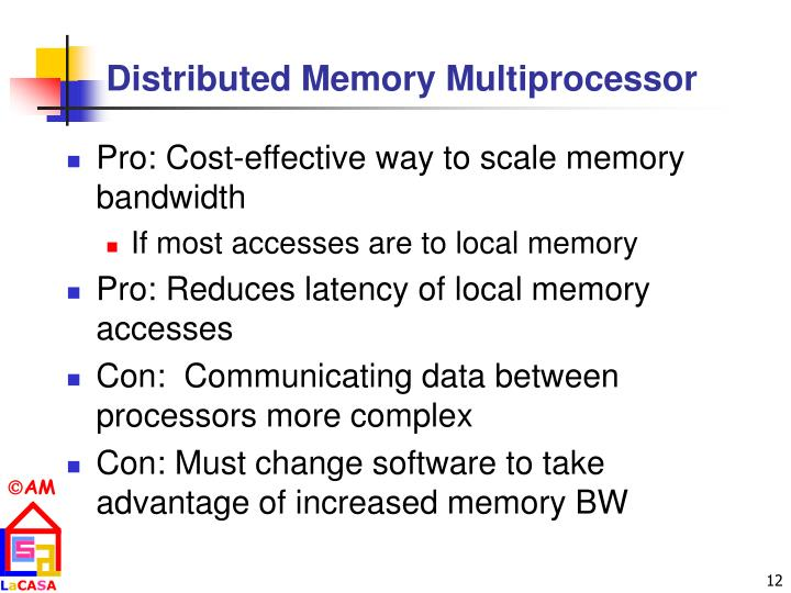 Distributed Memory Multiprocessor