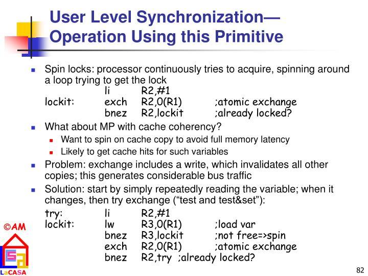 User Level Synchronization—Operation Using this Primitive