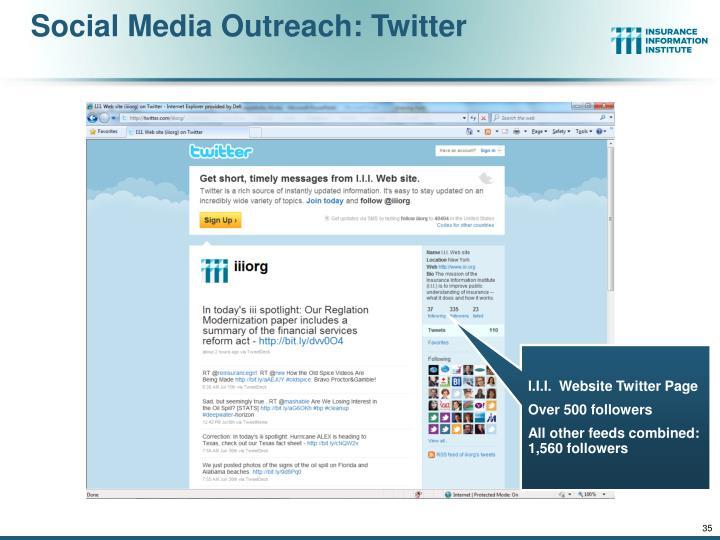 Social Media Outreach: Twitter