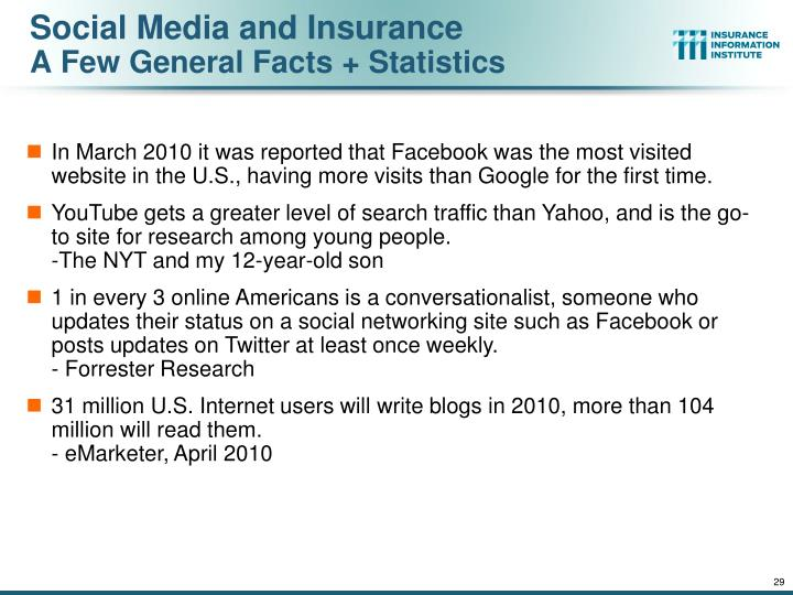 Social Media and Insurance