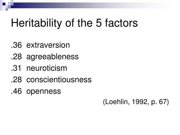 Heritability of the 5 factors