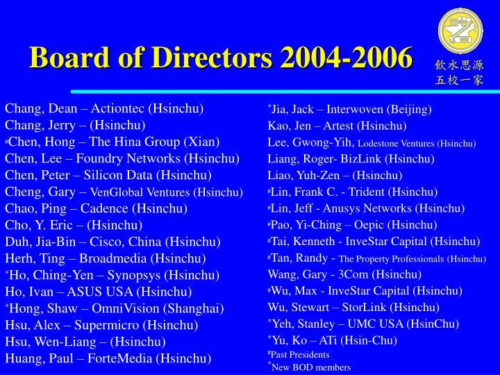 Board of Directors 2004-2006