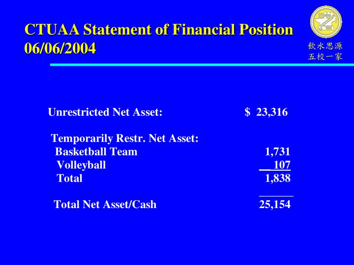 CTUAA Statement of Financial Position  06/06/2004