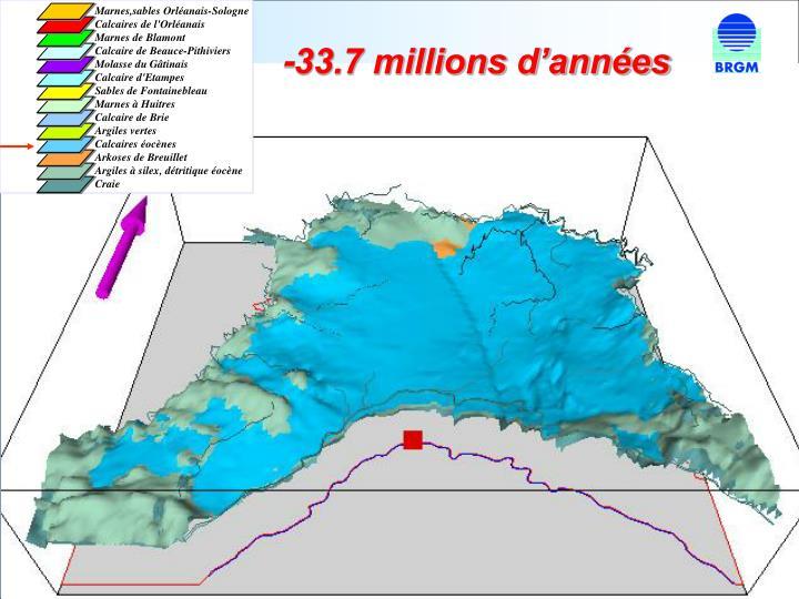 Marnes,sables Orléanais-Sologne