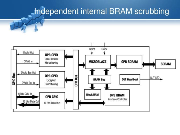 Independent internal BRAM scrubbing