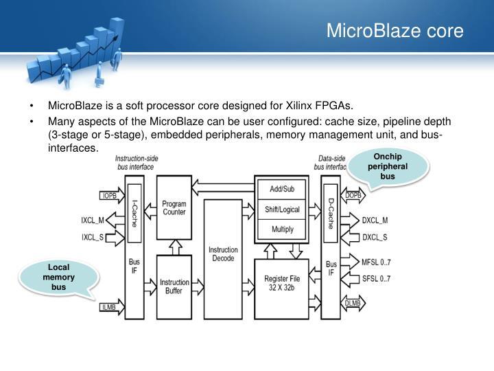MicroBlaze core