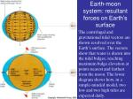 earth moon system resultant forces on earth s surface