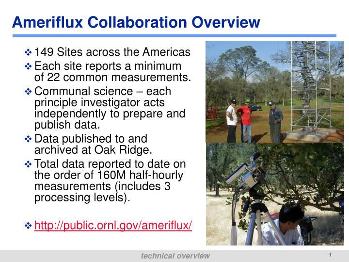 Ameriflux Collaboration Overview