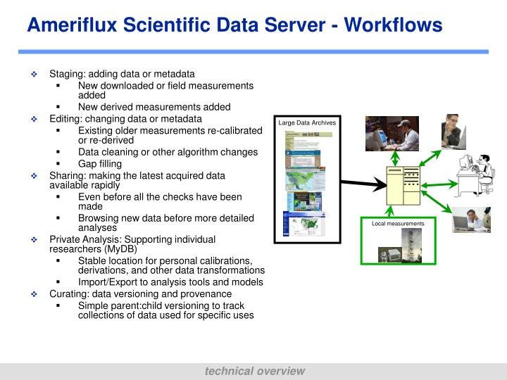 Large Data Archives
