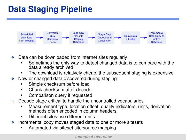 Data Staging Pipeline