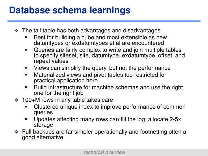 Database schema learnings