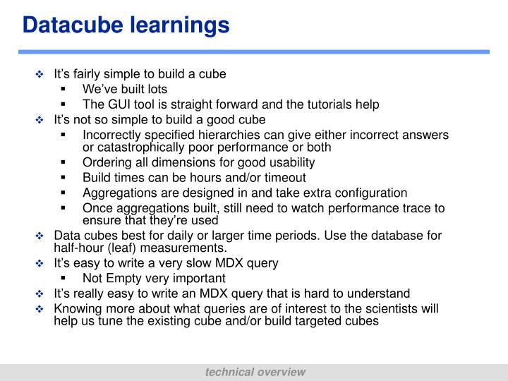 Datacube learnings